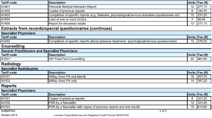 Insurance Tariffs 2013a