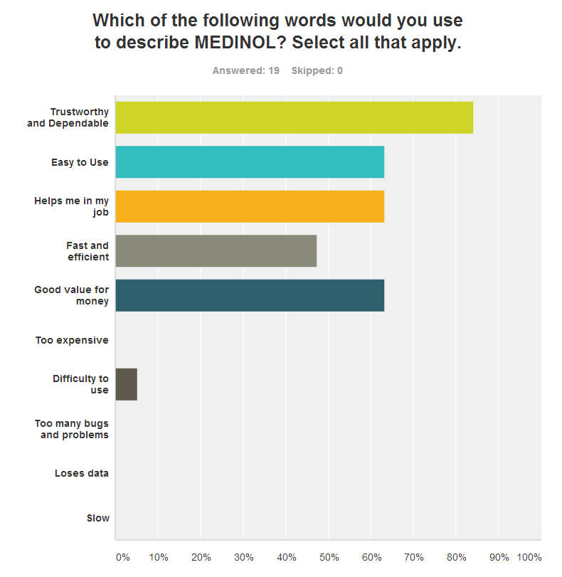 MedinolSurvey02.jpg